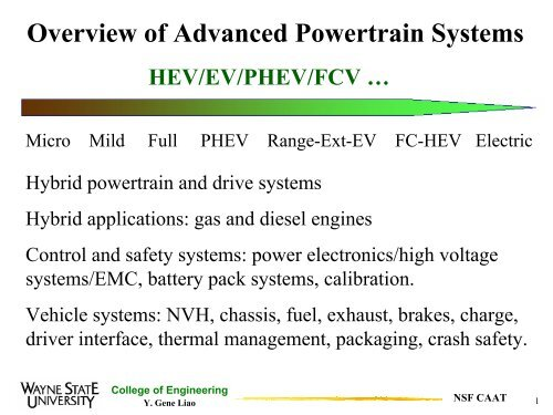 Overview of Advanced Powertrain Systems - Engineering Technology