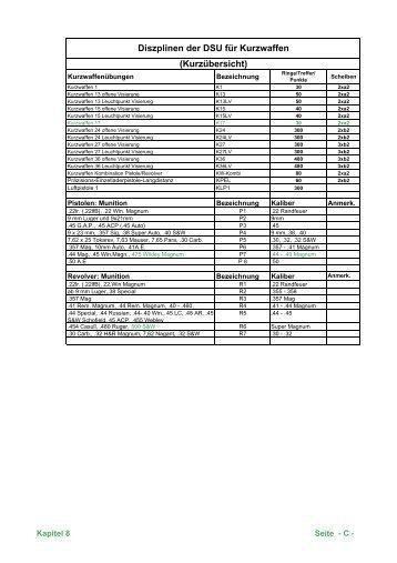 Disziplinen der DSU mit Ringen und Scheiben mit