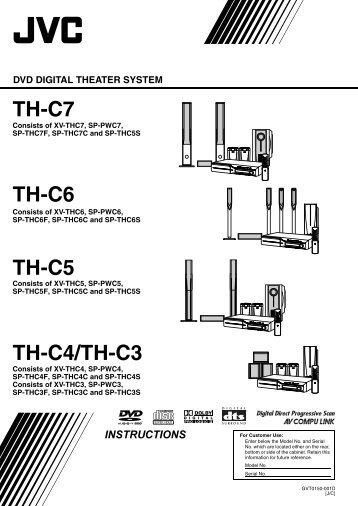 TH-C7 TH-C5 TH-C6 TH-C4/TH-C3 - JVC