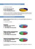 Kunden- und Interessenten-Befragung - Sachen & Machen - Seite 3