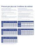 pieux de fondation - Duktus - Page 6