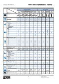 Quick Coupling Products - Longin Parkerstore - Page 4