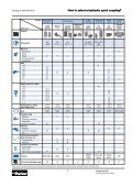 Quick Coupling Products - Longin Parkerstore - Page 5