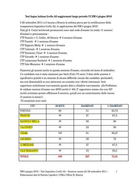Test lingua italiana livello A2 soggiornanti lungo periodo CE DM 4 ...
