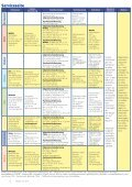 07/2011 1-6, 16-20 - Friedrich-Schiller-Universität Jena - Page 2