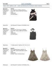 Liste von Modellen