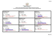 Corrispondenti Consolari - Consolato Generale d'Italia