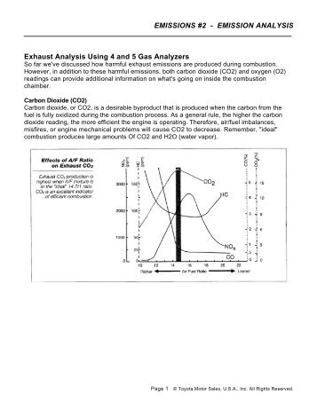 Exhaust Analysis Using 4 and 5 Gas Analyzers ... - Autoshop 101