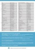 Scarica il Centalogo - Glocal Value srl - Page 2