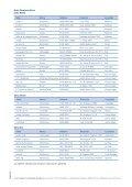 Todo Riesgo Taller Zurich - Page 2