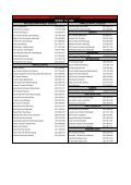 13. GRADERS - CPHA - Page 2
