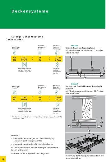 traglatten magazine. Black Bedroom Furniture Sets. Home Design Ideas