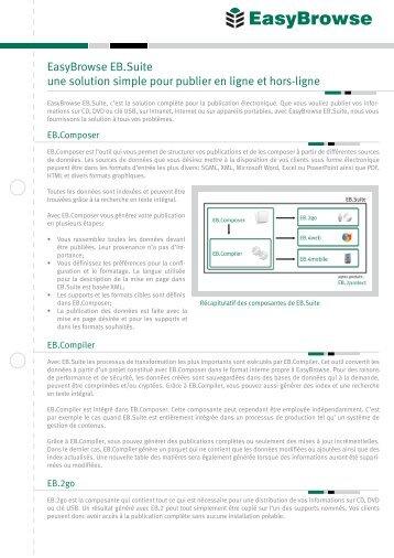 EasyBrowse EB.Suite une solution simple pour publier en ligne et ...