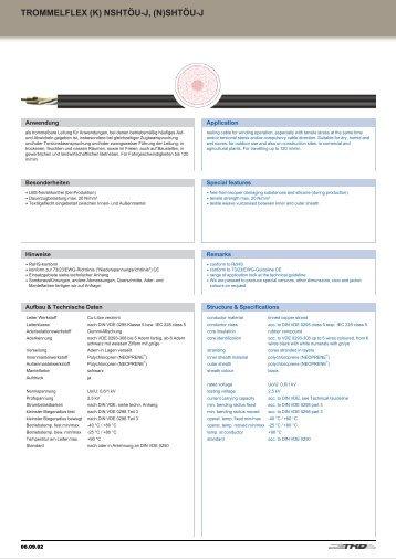 trommelflex (k) - Cable Solution