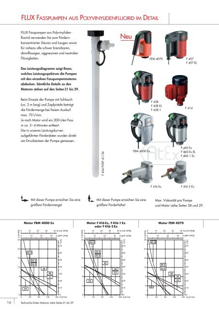 JA! - SONDERMANN Pumpen + Filter GmbH & Co. KG