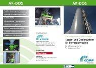 AK-DOS AK-DOS - Kopf Gruppe