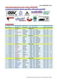 Ergebnisliste KKC JC 2006 Lead Tarvis 08-04-2006 prov. Tabelle