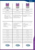 Mastik Teknolojileri - Bostik - Page 4