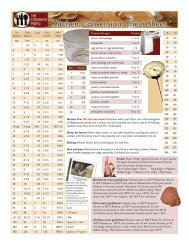 Kitchen Conversion Cheat Sheet - The Cookbook People