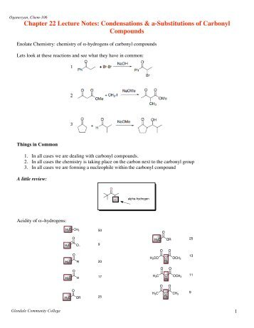 Chapter 22 Lecture Notes: Condensations & a-Substitutions of ...