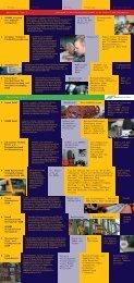 Profil Firma Kultur Programm Kulinarisches - Stadt Eberswalde