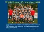 TSV 1860 Weißenburg - JFG Wittelsbacher Land