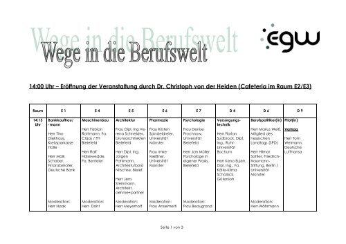 14:00 Uhr – Eröffnung der Veranstaltung durch Dr. Christoph von ...