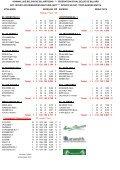 Uitslagen NIDM Speelweek 11.xlsx - koninklijke belgische biljartbond - Page 2