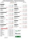 Uitslagen NIDM Speelweek 11.xlsx - koninklijke belgische biljartbond - Page 3
