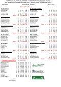 Uitslagen NIDM Speelweek 11.xlsx - koninklijke belgische biljartbond - Page 4