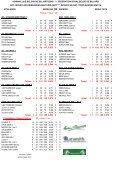 Uitslagen NIDM Speelweek 11.xlsx - koninklijke belgische biljartbond - Page 5
