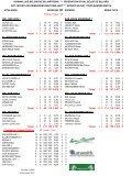 Uitslagen NIDM Speelweek 11.xlsx - koninklijke belgische biljartbond - Page 7