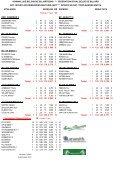 Uitslagen NIDM Speelweek 10.xlsx - koninklijke belgische biljartbond - Page 2