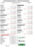 Uitslagen NIDM Speelweek 10.xlsx - koninklijke belgische biljartbond - Page 3