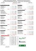Uitslagen NIDM Speelweek 10.xlsx - koninklijke belgische biljartbond - Page 4