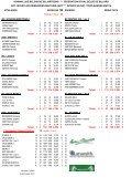 Uitslagen NIDM Speelweek 10.xlsx - koninklijke belgische biljartbond - Page 5
