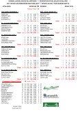 Uitslagen NIDM Speelweek 10.xlsx - koninklijke belgische biljartbond - Page 7