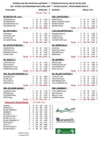 Ronde / Tour 2 - koninklijke belgische biljartbond