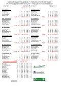 Ronde / Tour 2 - koninklijke belgische biljartbond - Page 3
