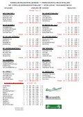 Ronde / Tour 2 - koninklijke belgische biljartbond - Page 5