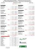 Uitslagen NIDM Speelweek 1.xlsx - koninklijke belgische biljartbond - Page 2