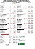 Uitslagen NIDM Speelweek 1.xlsx - koninklijke belgische biljartbond - Page 3