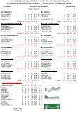 Uitslagen NIDM Speelweek 1.xlsx - koninklijke belgische biljartbond - Page 4
