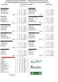 Uitslagen NIDM Speelweek 1.xlsx - koninklijke belgische biljartbond - Page 5