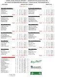 Uitslagen NIDM Speelweek 1.xlsx - koninklijke belgische biljartbond - Page 7