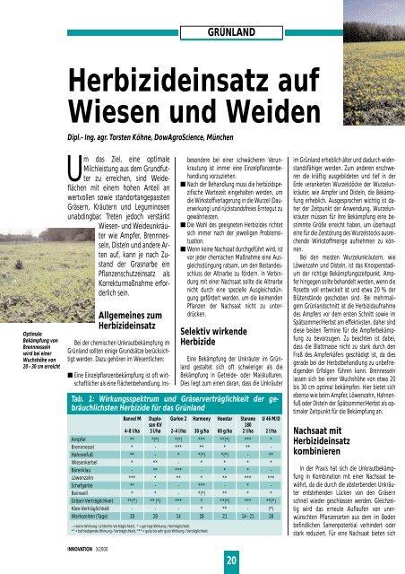 20 Herbizideinsatz Auf Wiesen Und Weiden Dsv