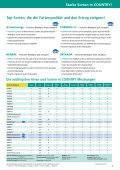 DSV COUNTRY - Saatgut für erfolgreichen Futterbau 3,37 - Seite 3
