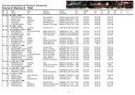 Course automobile de Romont, Dimanche Course 2 / Rennen 2 Total
