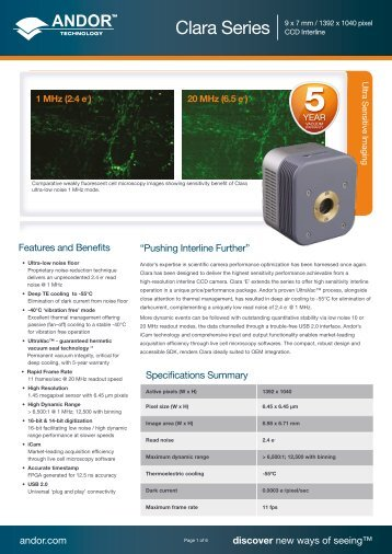 Clara - Andor Technology