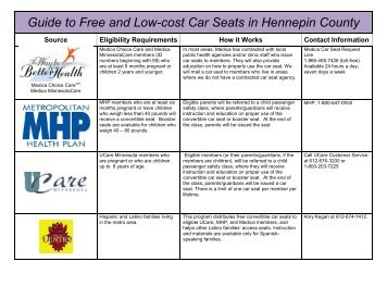 Guide to Free and Low-cost Car Seats - Hennepin County Medical ...